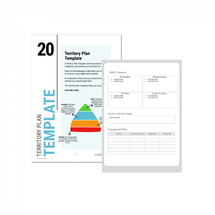 Territory Plan Template Example