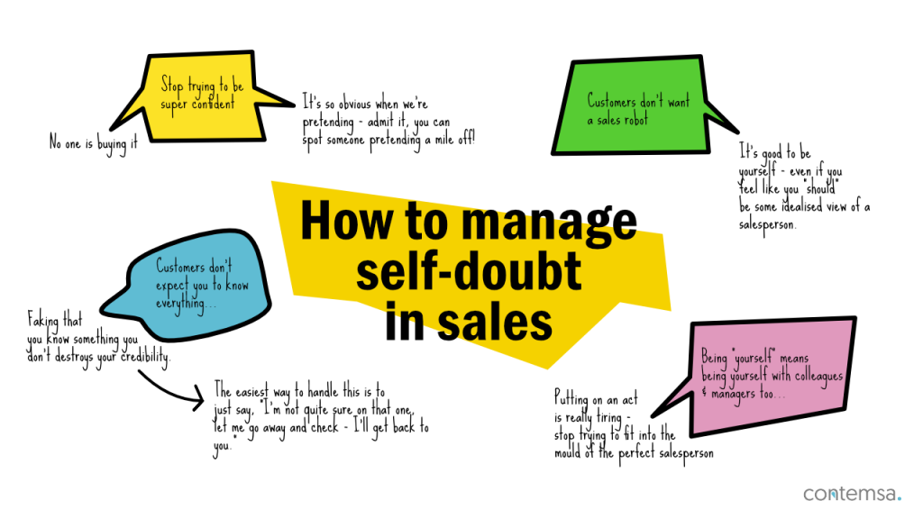 How To Manage Self Doubt in Sales - Contemsa