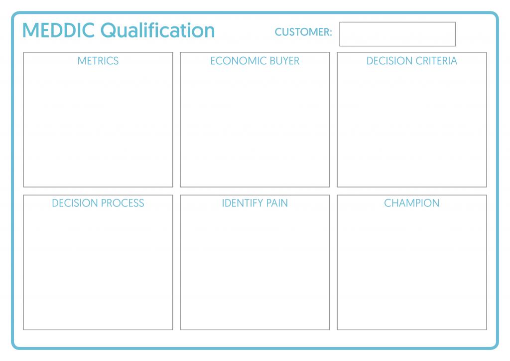 MSA MEDDIC Deal Qualification Template