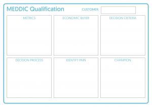 MEDDIC Deal Qualification Template