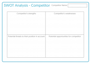 SWOT Analysis - Competitor