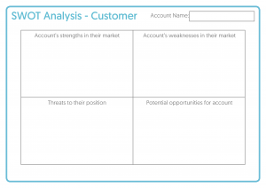 Customer SWOT Analysis - Customer