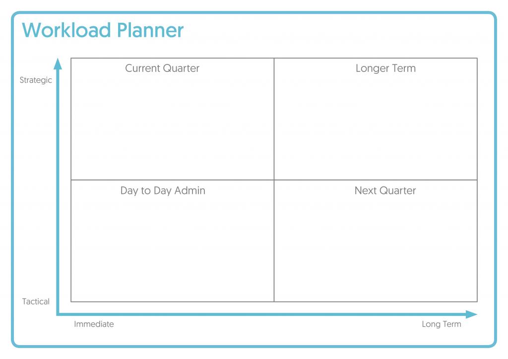 Sales Workload Planner Template
