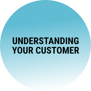 Sales Hub - Understanding Customer