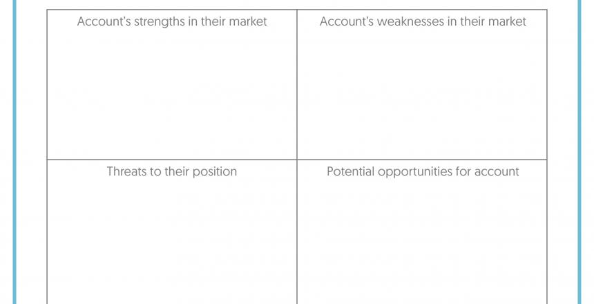 Customer SWOT Analysis - Customer