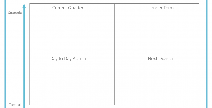 Contemsa Sales Workload Planner Unbranded